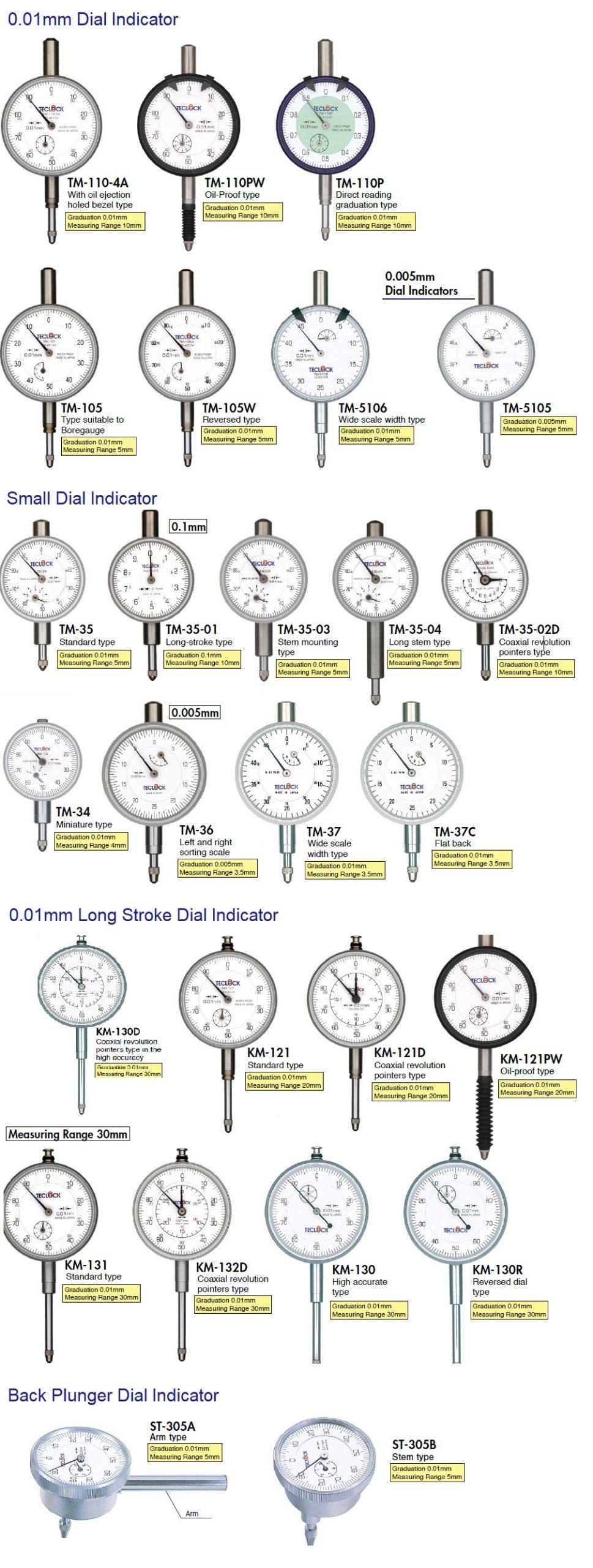 Đồng hồ so Teclock